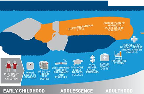 Contacts parents adolescents information récente